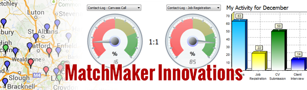 Recruitment Software Innovations from MatchMaker Software